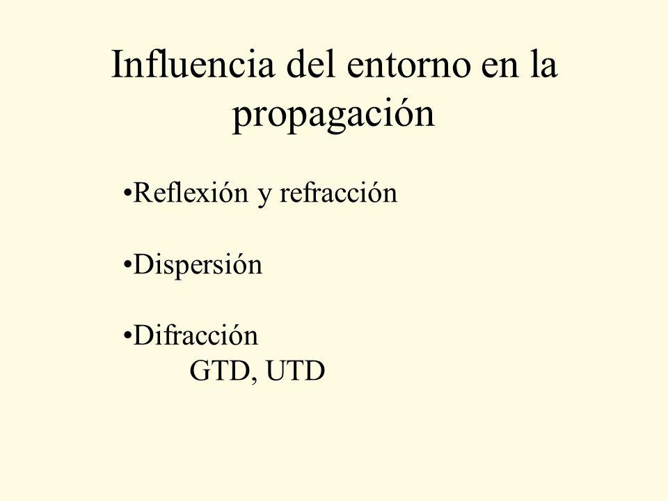 Influencia del entorno en la propagación Reflexión y refracción Dispersión Difracción GTD, UTD