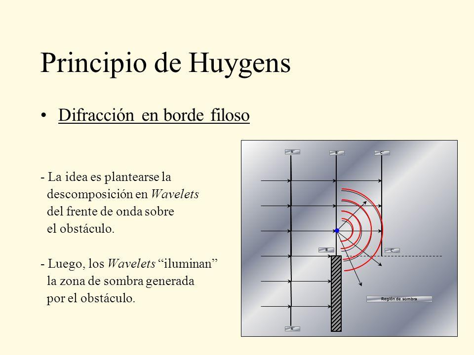Región de sombra A BC B C A Difracción en borde filoso - La idea es plantearse la descomposición en Wavelets del frente de onda sobre el obstáculo. -