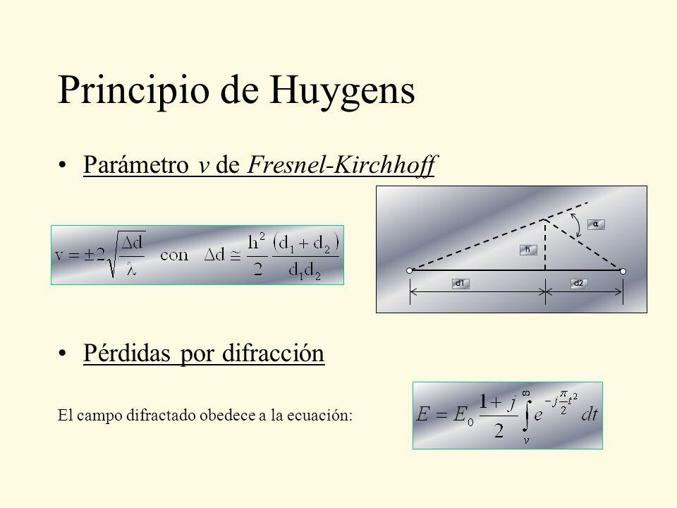 Parámetro v de Fresnel-Kirchhoff Pérdidas por difracción El campo difractado obedece a la ecuación: d1d2 h