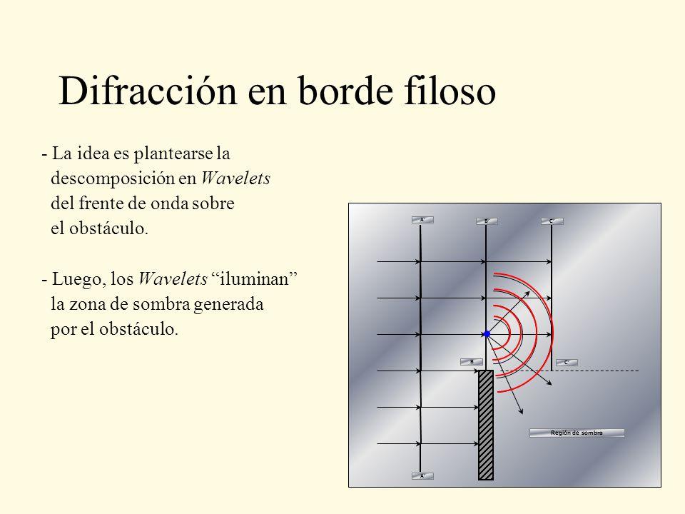 Región de sombra A BC B C A - La idea es plantearse la descomposición en Wavelets del frente de onda sobre el obstáculo. - Luego, los Wavelets ilumina