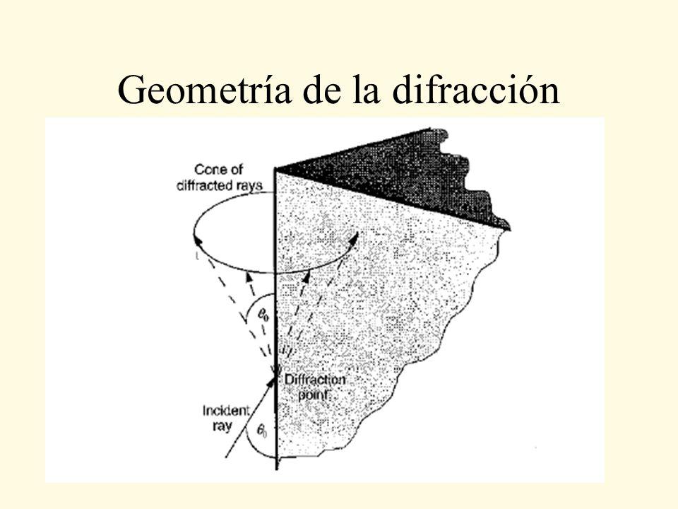 Geometría de la difracción