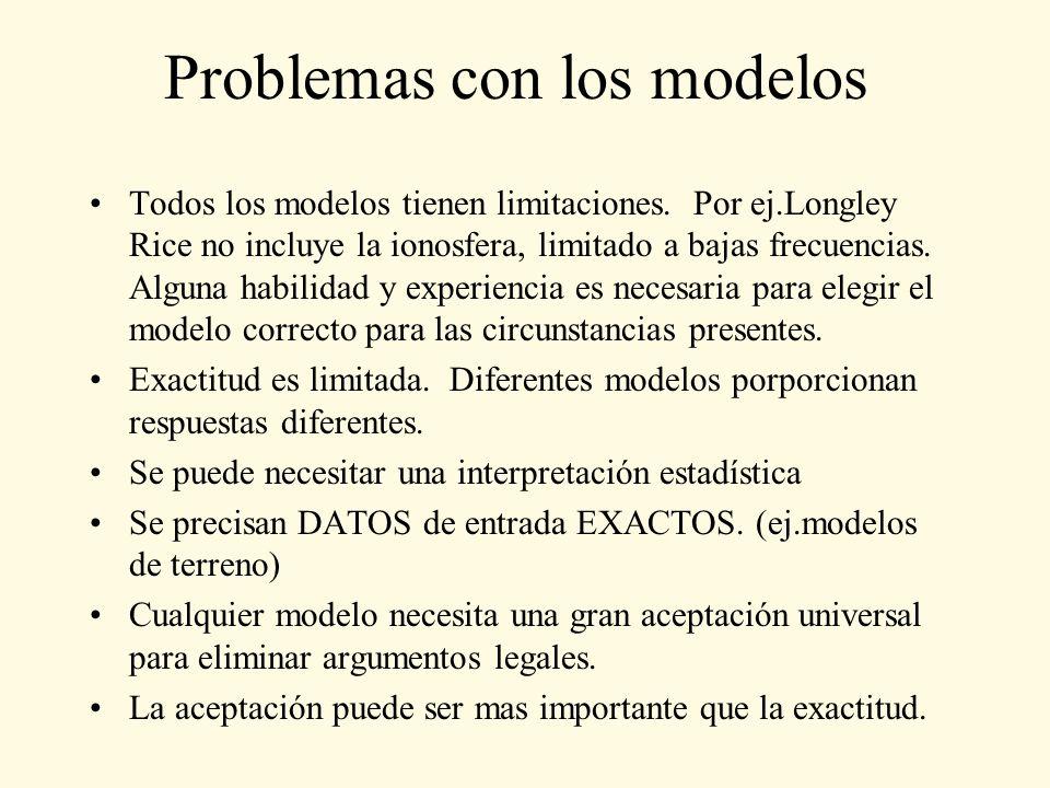 Problemas con los modelos Todos los modelos tienen limitaciones. Por ej.Longley Rice no incluye la ionosfera, limitado a bajas frecuencias. Alguna hab