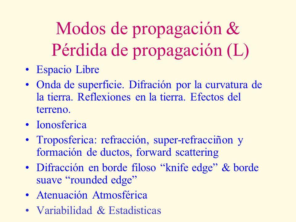 Propagación en espacio libre EIRP (watts) a pfd (W/m 2 ) = P/(4..D 2 ) – equivalent to (dBW –11 -20.log(D)) EIRP (watts) a E (V/m) = sqrt(30.P)/D EIRP (kW) to E (V/m) = 173*sqrt(P)/D(km) pfd (W/m 2 )=E 2 /Z 0 =E 2 /(120 Ecuación de Friis r en km y f en MHz