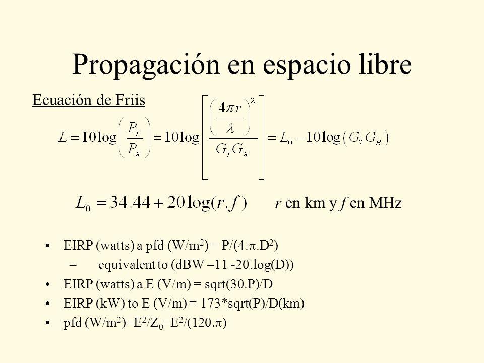 Propagación en espacio libre EIRP (watts) a pfd (W/m 2 ) = P/(4..D 2 ) – equivalent to (dBW –11 -20.log(D)) EIRP (watts) a E (V/m) = sqrt(30.P)/D EIRP