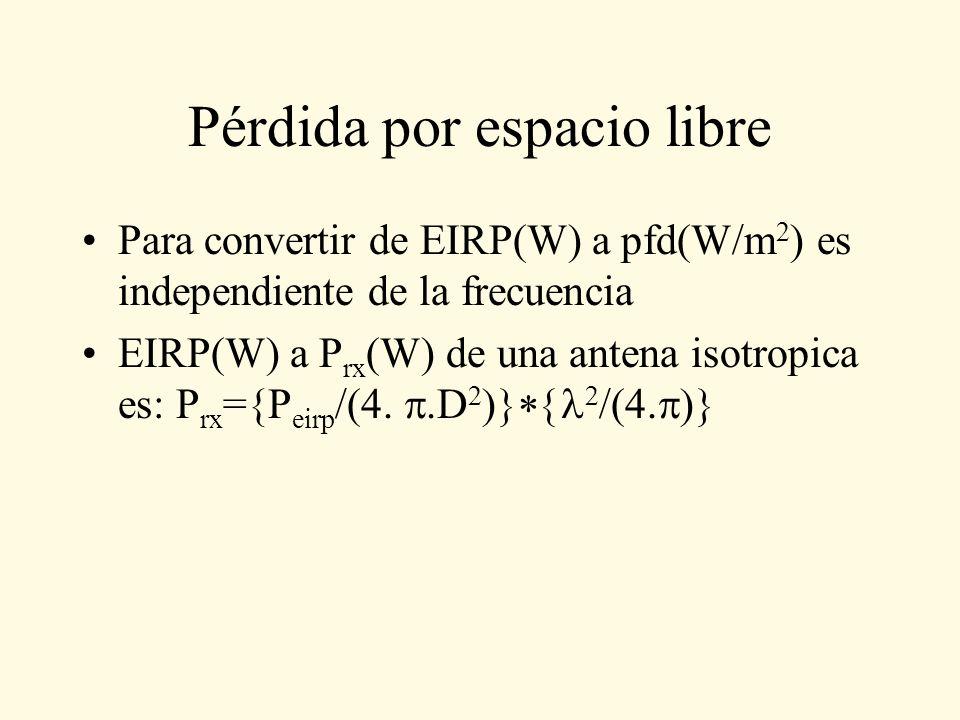Pérdida por espacio libre Para convertir de EIRP(W) a pfd(W/m 2 ) es independiente de la frecuencia EIRP(W) a P rx (W) de una antena isotropica es: P