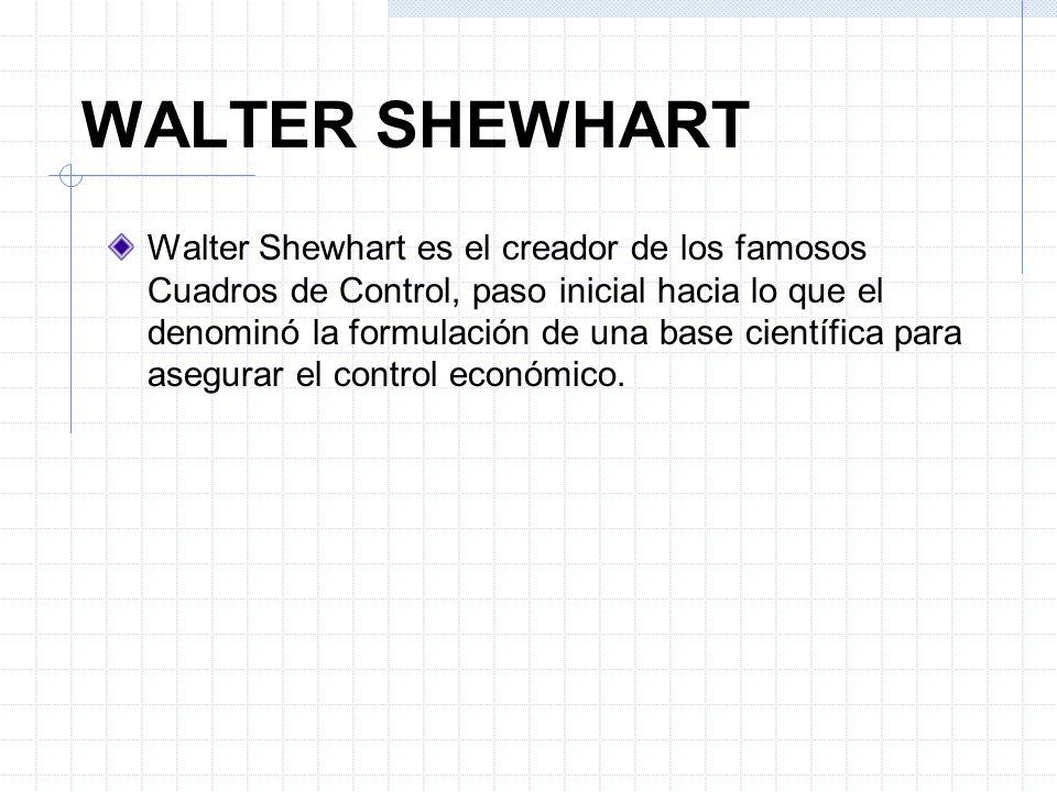 WALTER SHEWHART Walter Shewhart es el creador de los famosos Cuadros de Control, paso inicial hacia lo que el denominó la formulación de una base cien