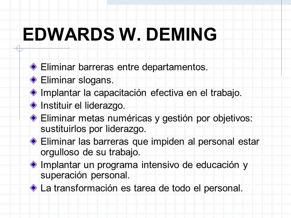 EDWARDS W. DEMING Eliminar barreras entre departamentos. Eliminar slogans. Implantar la capacitación efectiva en el trabajo. Instituir el liderazgo. E