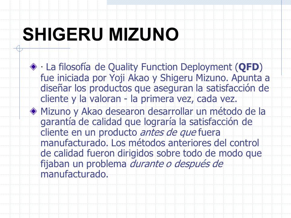 SHIGERU MIZUNO · La filosofía de Quality Function Deployment (QFD) fue iniciada por Yoji Akao y Shigeru Mizuno. Apunta a diseñar los productos que ase