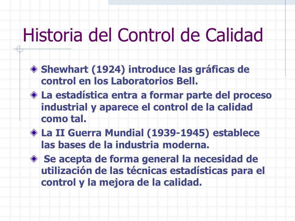 Historia del Control de Calidad Shewhart (1924) introduce las gráficas de control en los Laboratorios Bell. La estadística entra a formar parte del pr
