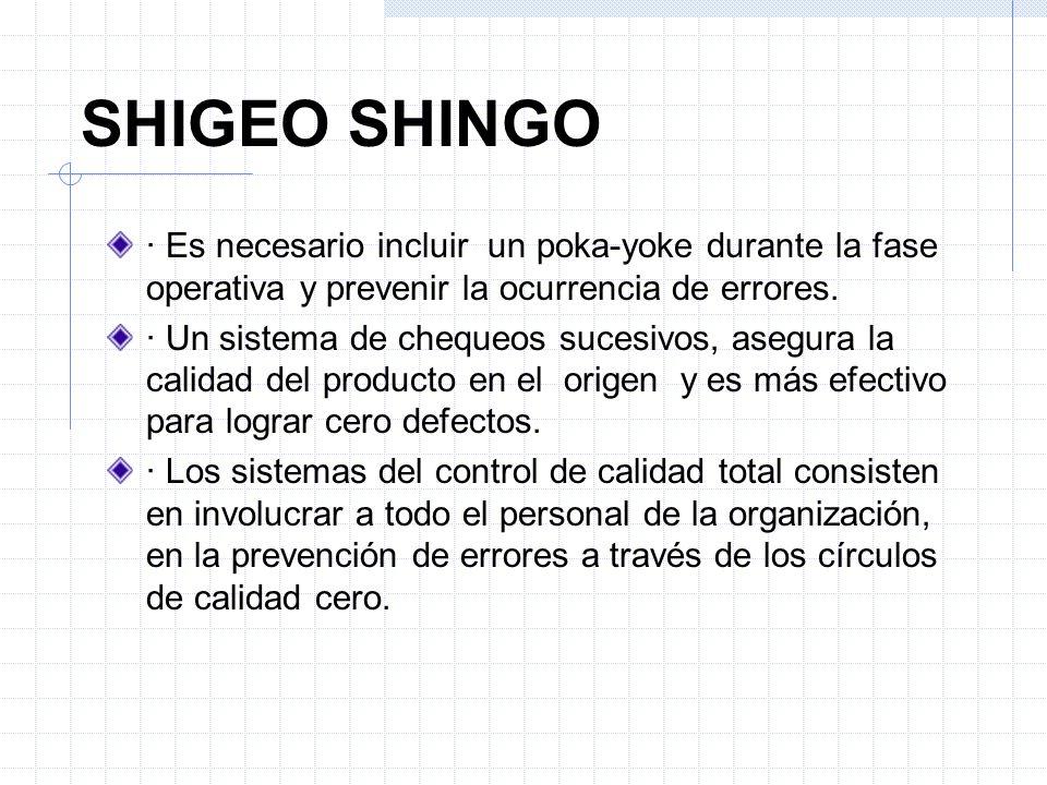 SHIGEO SHINGO · Es necesario incluir un poka-yoke durante la fase operativa y prevenir la ocurrencia de errores. · Un sistema de chequeos sucesivos, a