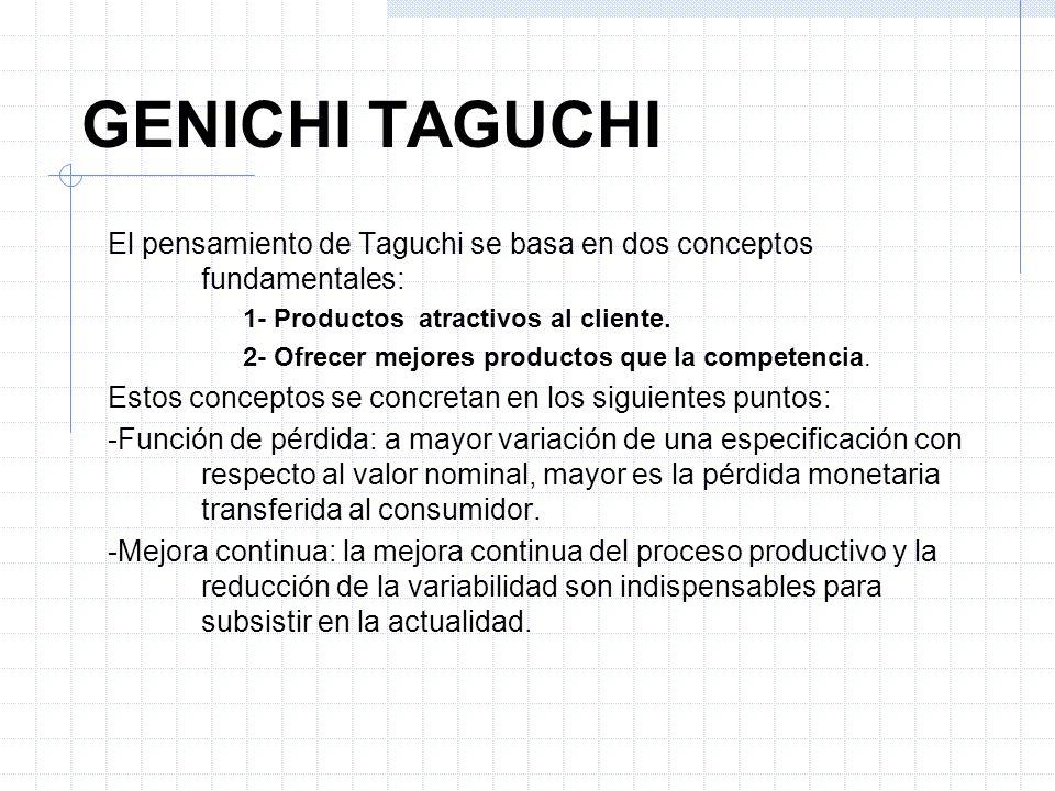 El pensamiento de Taguchi se basa en dos conceptos fundamentales: 1- Productos atractivos al cliente. 2- Ofrecer mejores productos que la competencia.