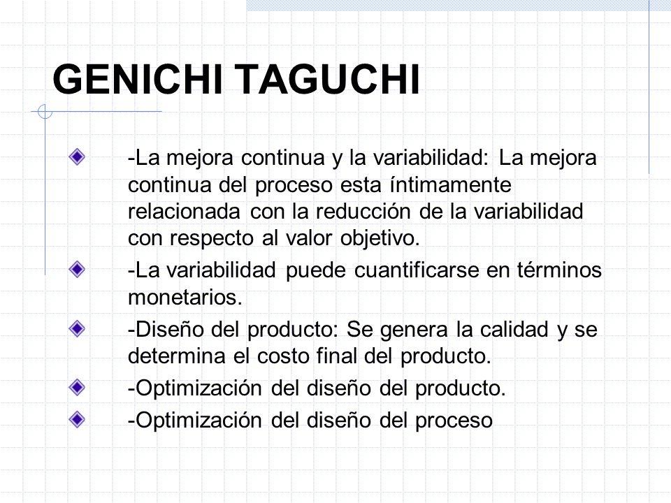 GENICHI TAGUCHI -La mejora continua y la variabilidad: La mejora continua del proceso esta íntimamente relacionada con la reducción de la variabilidad