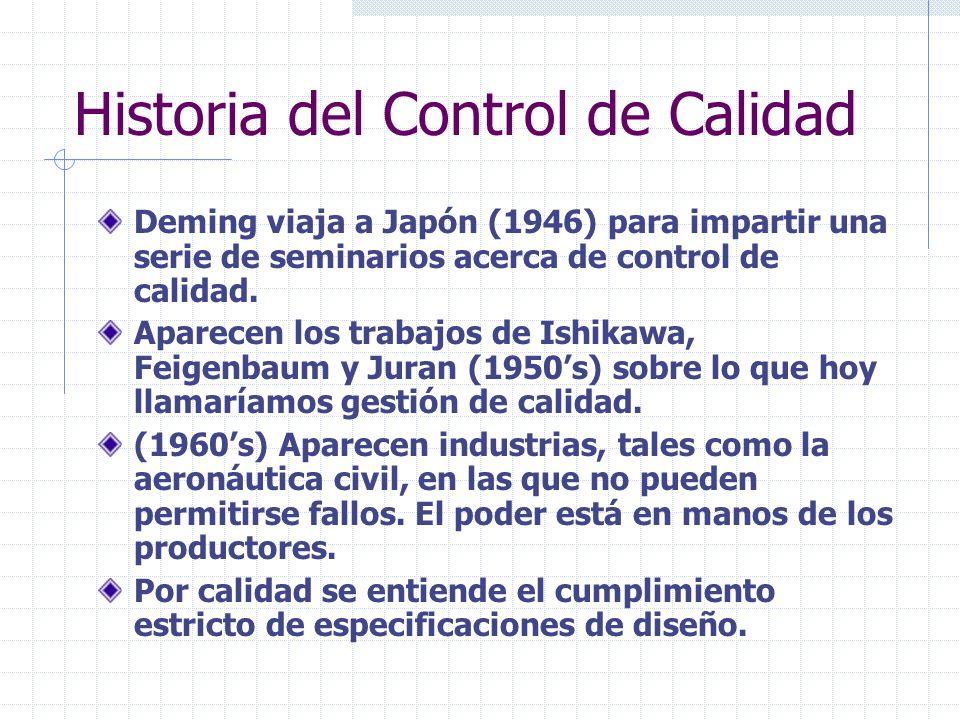 Historia del Control de Calidad Deming viaja a Japón (1946) para impartir una serie de seminarios acerca de control de calidad. Aparecen los trabajos