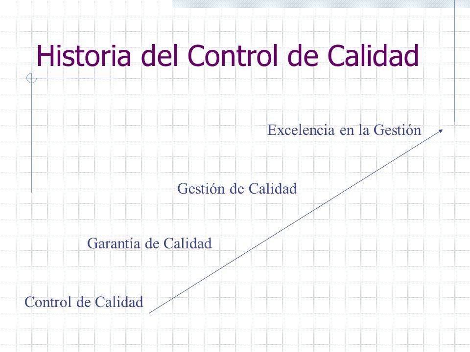 Historia del Control de Calidad Control de Calidad Gestión de Calidad Garantía de Calidad Excelencia en la Gestión