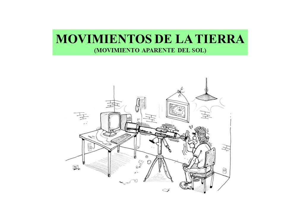 MOVIMIENTOS DE LA TIERRA (MOVIMIENTO APARENTE DEL SOL)