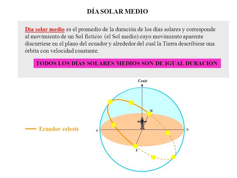 DÍA SOLAR MEDIO Día solar medio es el promedio de la duración de los días solares y corresponde al movimiento de un Sol ficticio (el Sol medio) cuyo m