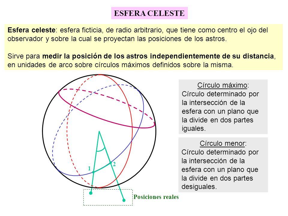 ESFERA CELESTE Esfera celeste: esfera ficticia, de radio arbitrario, que tiene como centro el ojo del observador y sobre la cual se proyectan las posi
