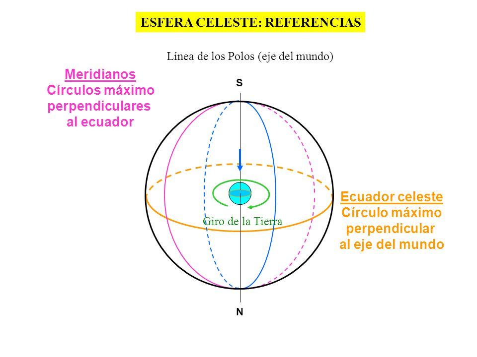 ESFERA CELESTE: REFERENCIAS N S Ecuador celeste Círculo máximo perpendicular al eje del mundo Meridianos Círculos máximo perpendiculares al ecuador Gi