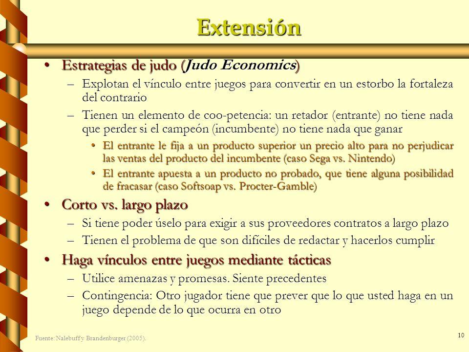 10 Extensión Estrategias de judo (Judo Economics)Estrategias de judo (Judo Economics) –Explotan el vínculo entre juegos para convertir en un estorbo l