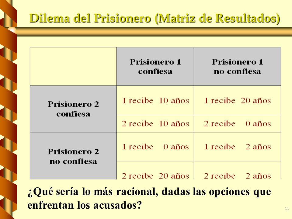 11 Dilema del Prisionero (Matriz de Resultados) ¿Qué sería lo más racional, dadas las opciones que enfrentan los acusados?