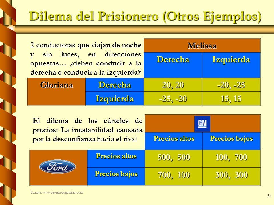 13 Dilema del Prisionero (Otros Ejemplos) 2 conductoras que viajan de noche y sin luces, en direcciones opuestas… ¿deben conducir a la derecha o condu
