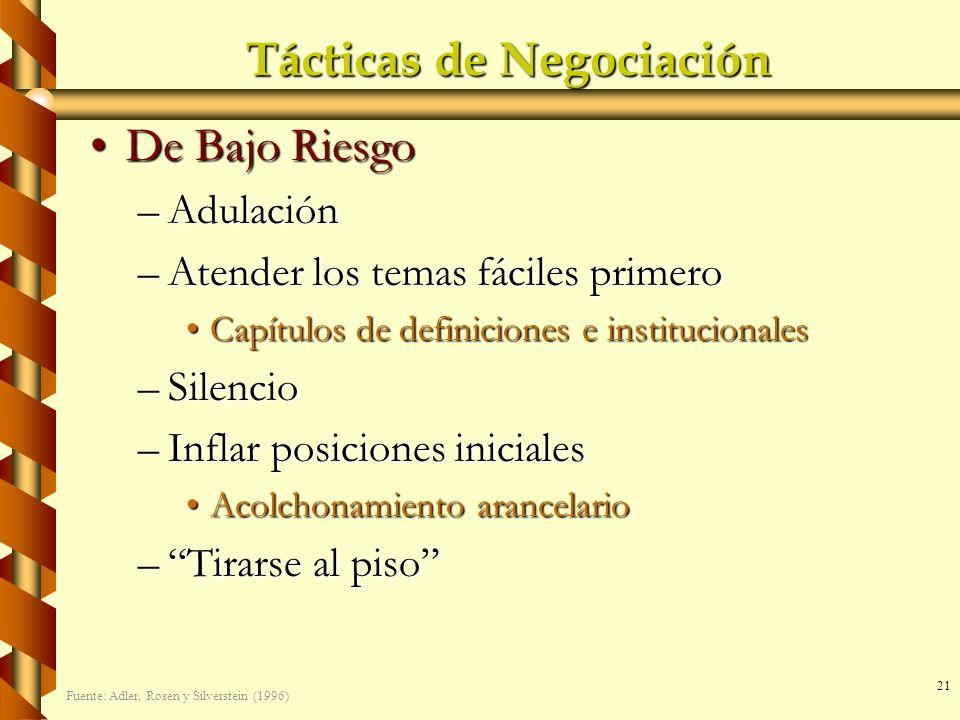 21 Tácticas de Negociación De Bajo RiesgoDe Bajo Riesgo –Adulación –Atender los temas fáciles primero Capítulos de definiciones e institucionalesCapít