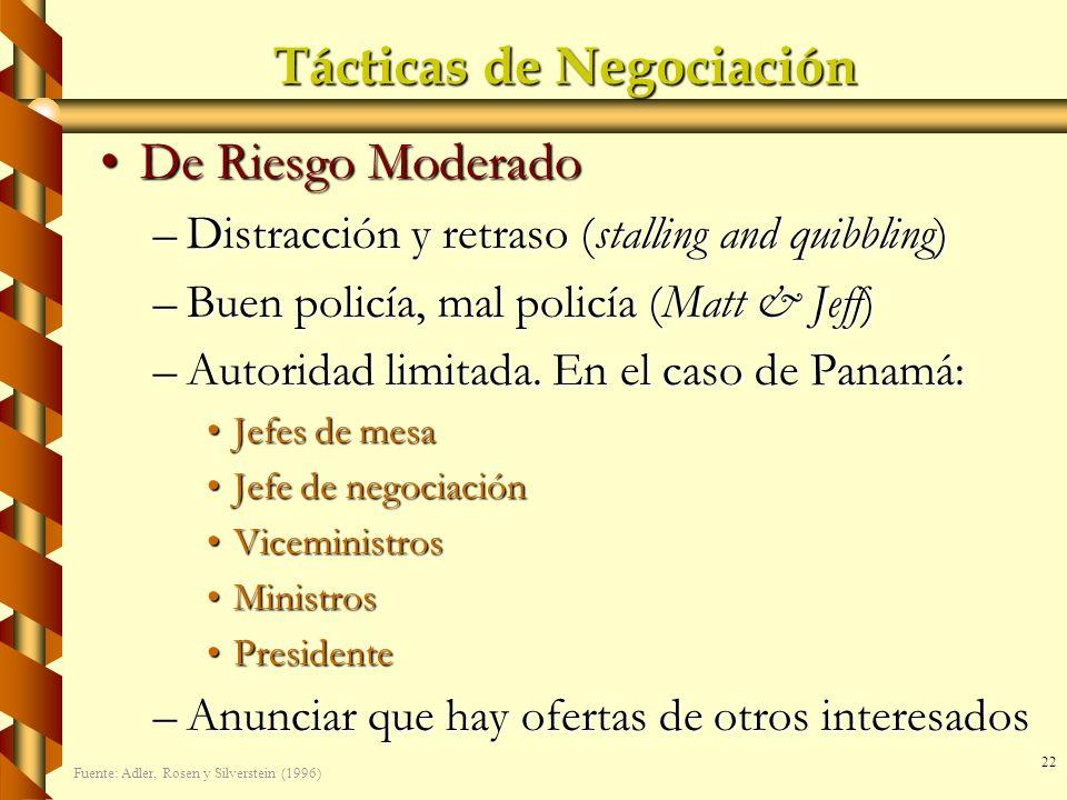 22 Tácticas de Negociación De Riesgo ModeradoDe Riesgo Moderado –Distracción y retraso (stalling and quibbling) –Buen policía, mal policía (Matt & Jef