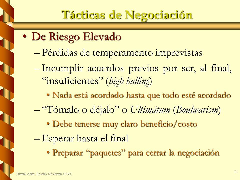 23 Tácticas de Negociación De Riesgo ElevadoDe Riesgo Elevado –Pérdidas de temperamento imprevistas –Incumplir acuerdos previos por ser, al final, ins
