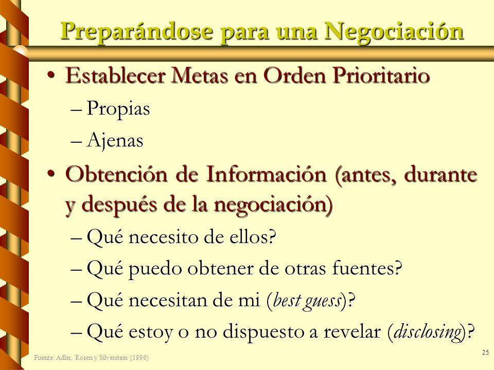 25 Preparándose para una Negociación Establecer Metas en Orden PrioritarioEstablecer Metas en Orden Prioritario –Propias –Ajenas Obtención de Informac