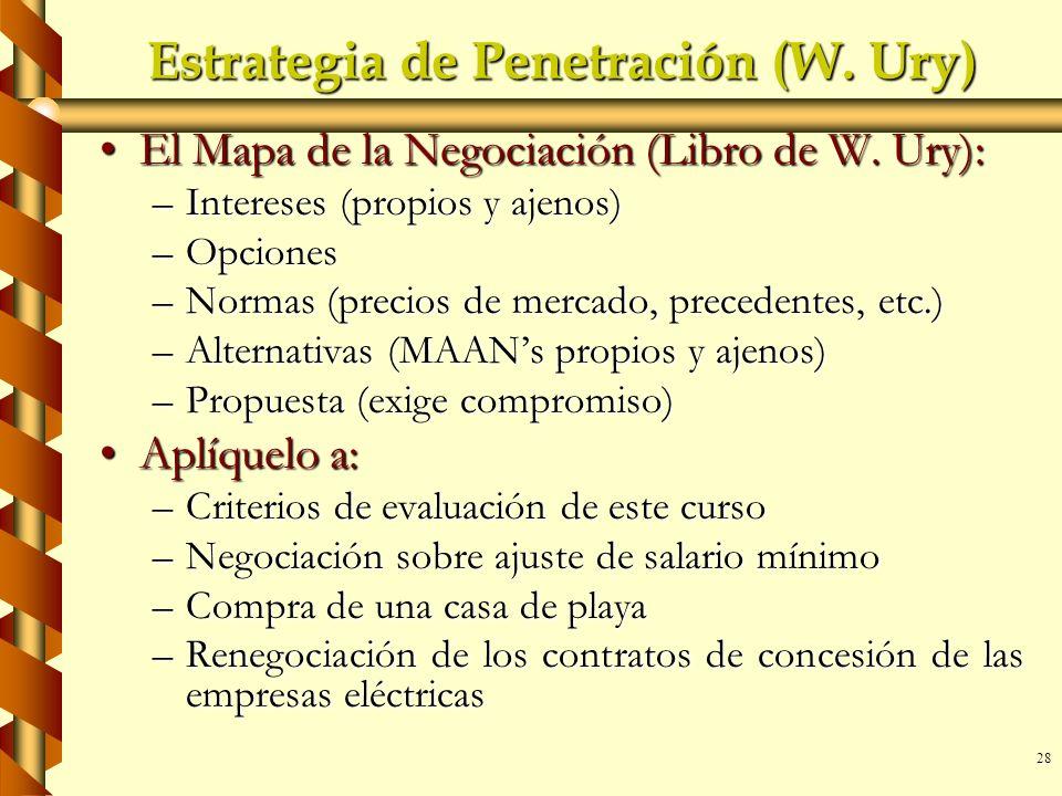 28 Estrategia de Penetración (W. Ury) El Mapa de la Negociación (Libro de W. Ury):El Mapa de la Negociación (Libro de W. Ury): –Intereses (propios y a