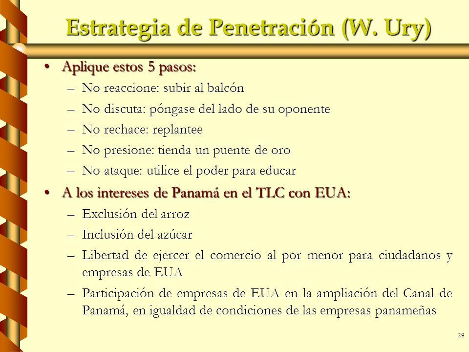 29 Estrategia de Penetración (W. Ury) Aplique estos 5 pasos:Aplique estos 5 pasos: –No reaccione: subir al balcón –No discuta: póngase del lado de su