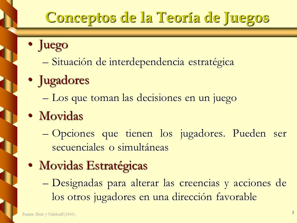 3 Conceptos de la Teoría de Juegos JuegoJuego –Situación de interdependencia estratégica JugadoresJugadores –Los que toman las decisiones en un juego