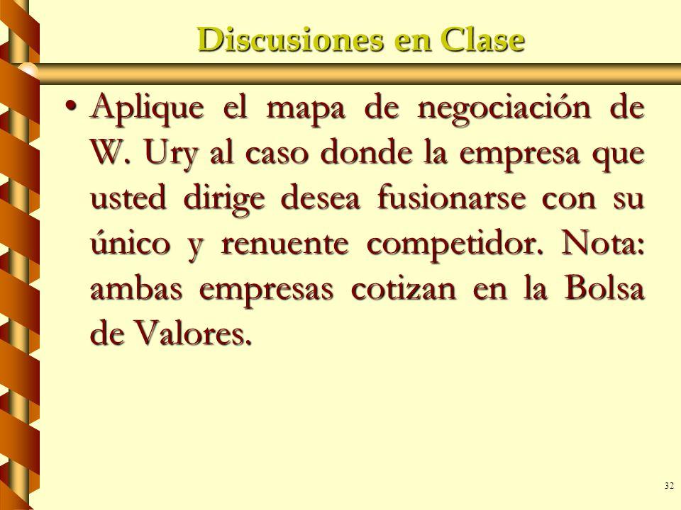 32 Discusiones en Clase Aplique el mapa de negociación de W. Ury al caso donde la empresa que usted dirige desea fusionarse con su único y renuente co