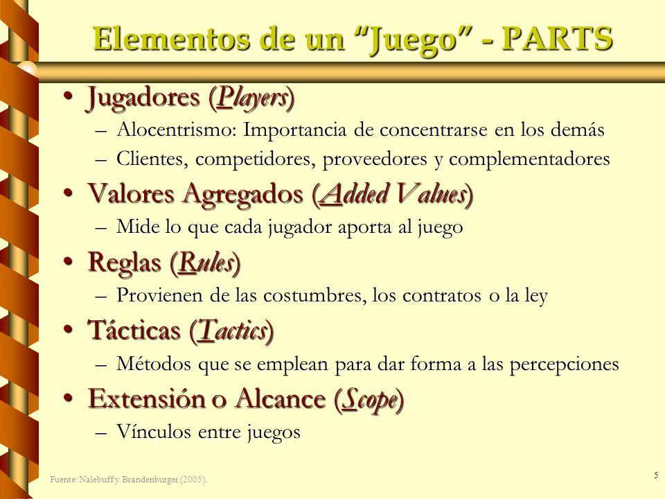 5 Elementos de un Juego - PARTS Jugadores (Players)Jugadores (Players) –Alocentrismo: Importancia de concentrarse en los demás –Clientes, competidores