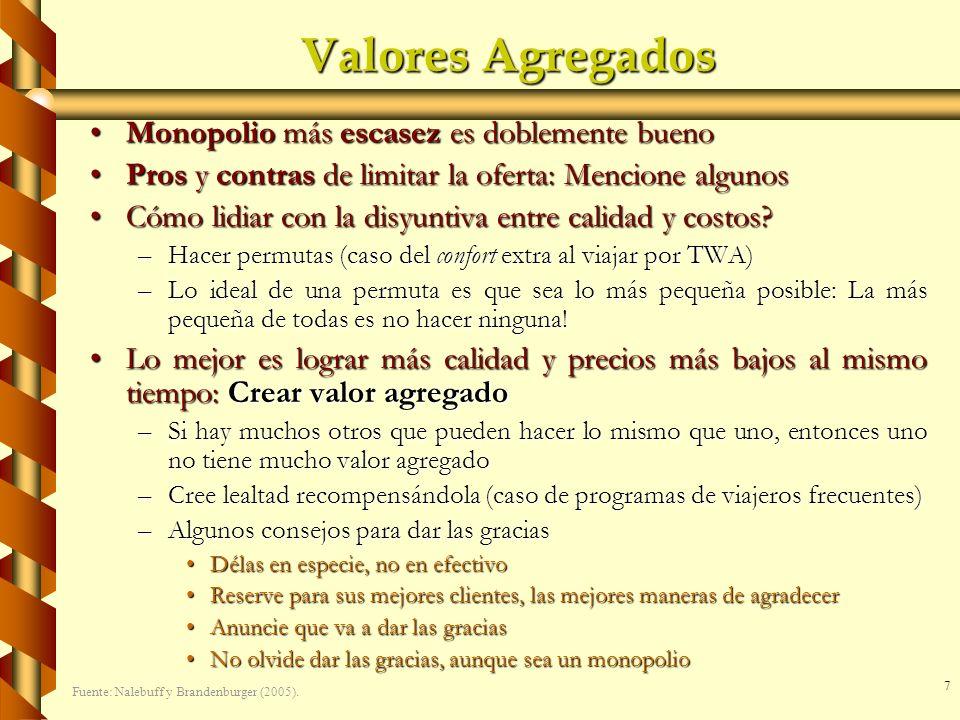 7 Valores Agregados Monopolio más escasez es doblemente buenoMonopolio más escasez es doblemente bueno Pros y contras de limitar la oferta: Mencione a