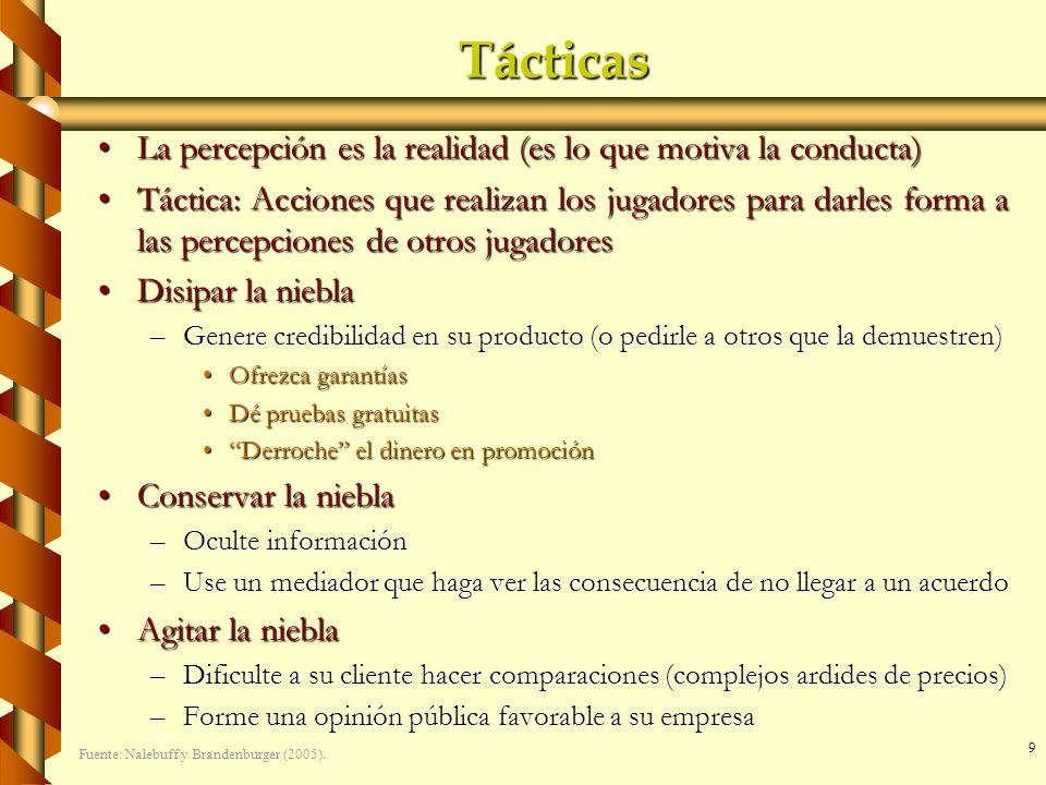 9 Tácticas La percepción es la realidad (es lo que motiva la conducta)La percepción es la realidad (es lo que motiva la conducta) Táctica: Acciones qu