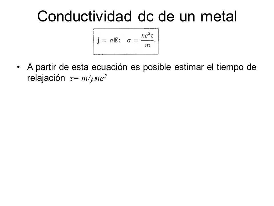 A partir de esta ecuación es posible estimar el tiempo de relajación = m/ ne 2 Conductividad dc de un metal