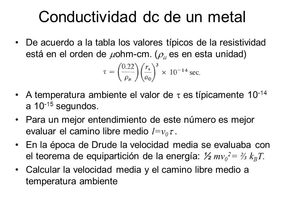 De acuerdo a la tabla los valores típicos de la resistividad está en el orden de ohm-cm. ( es en esta unidad) A temperatura ambiente el valor de es tí