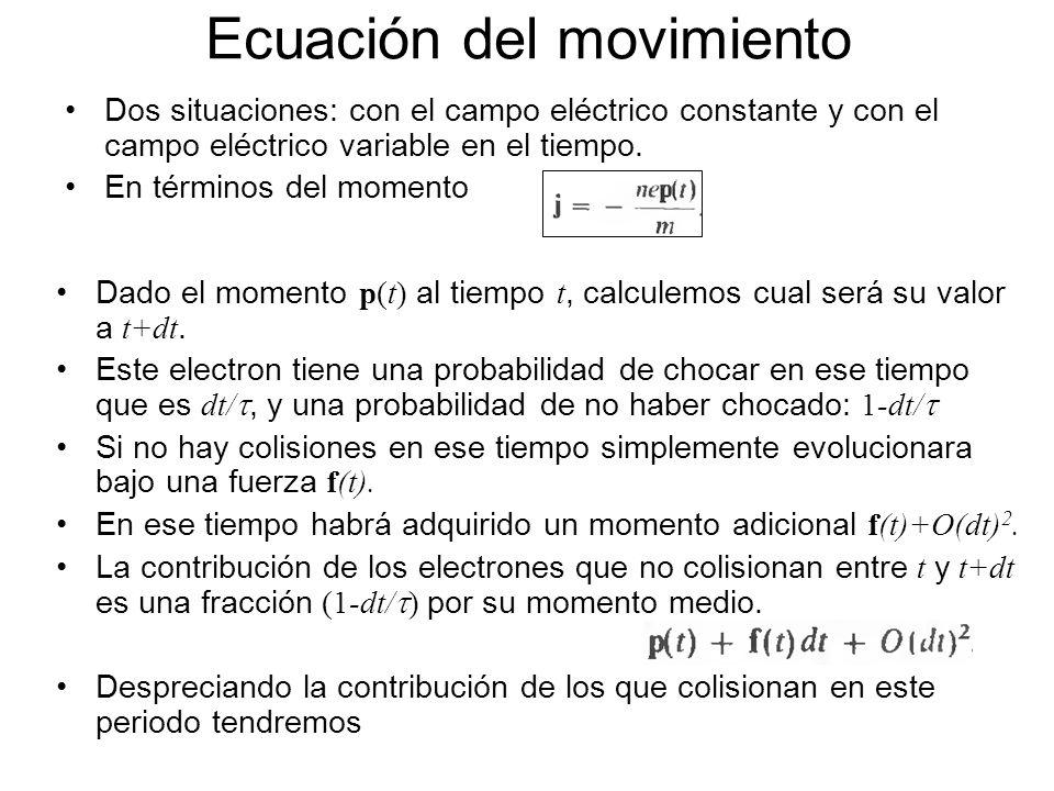 Ecuación del movimiento Dos situaciones: con el campo eléctrico constante y con el campo eléctrico variable en el tiempo. En términos del momento Dado