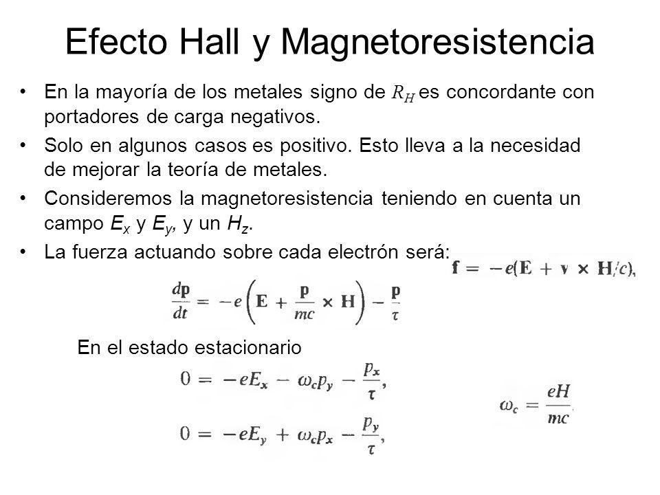En la mayoría de los metales signo de R H es concordante con portadores de carga negativos. Solo en algunos casos es positivo. Esto lleva a la necesid