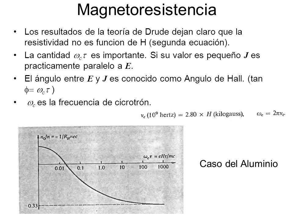 Magnetoresistencia Los resultados de la teoría de Drude dejan claro que la resistividad no es funcion de H (segunda ecuación). La cantidad c es import