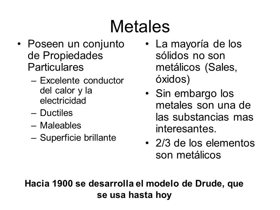 Metales Poseen un conjunto de Propiedades Particulares –Excelente conductor del calor y la electricidad –Ductiles –Maleables –Superficie brillante La