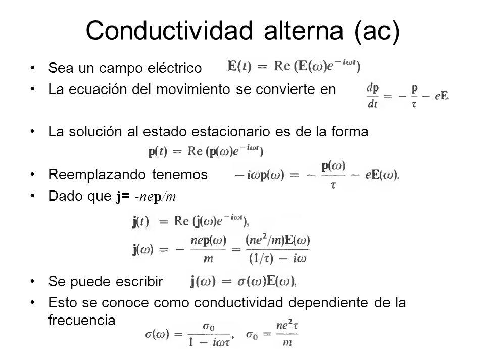 Conductividad alterna (ac) Sea un campo eléctrico La ecuación del movimiento se convierte en La solución al estado estacionario es de la forma Reempla