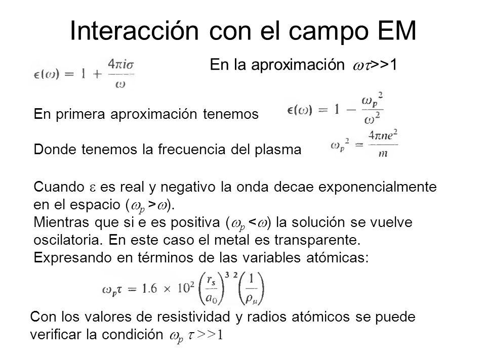 Interacción con el campo EM Con los valores de resistividad y radios atómicos se puede verificar la condición p >>1 En primera aproximación tenemos Do