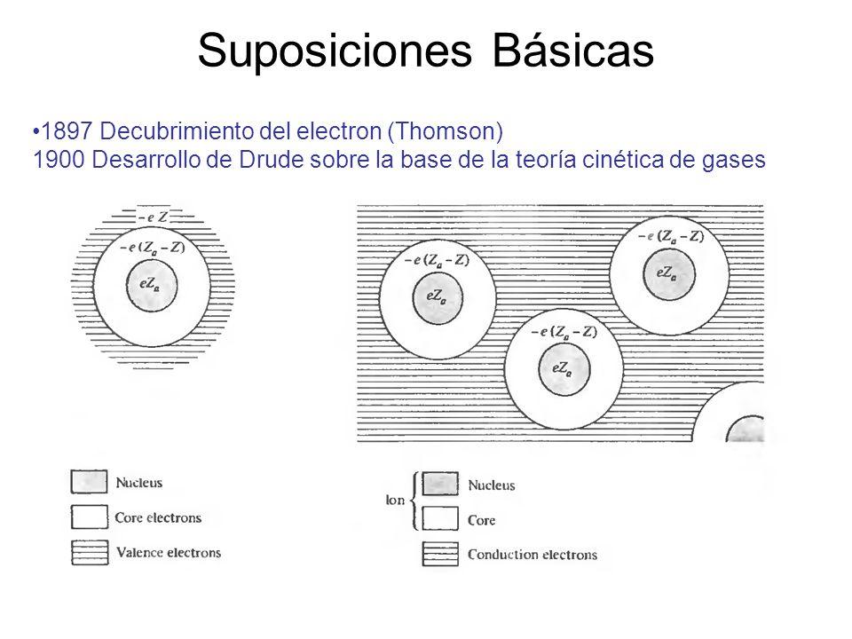 Suposiciones Básicas El sólido (metal) es neutro. Como los electrones son negativos y livianos, otras partículas positivas y pesadas compensan. Las pa
