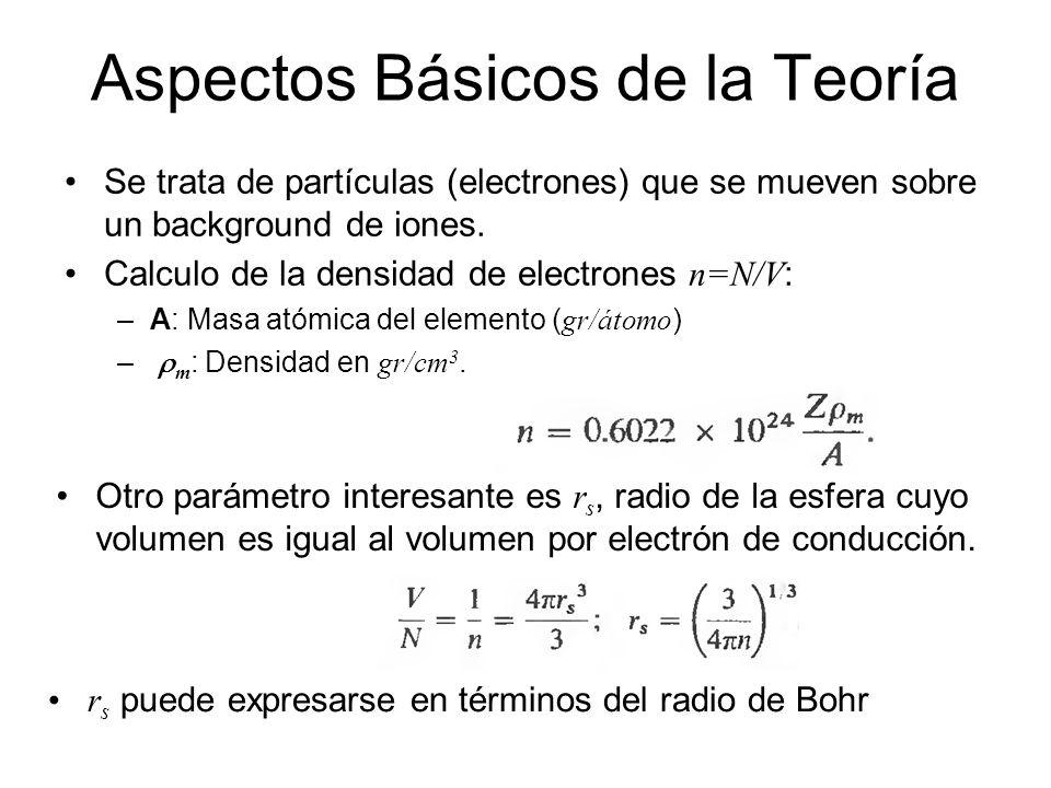 Aspectos Básicos de la Teoría Se trata de partículas (electrones) que se mueven sobre un background de iones. Calculo de la densidad de electrones n=N
