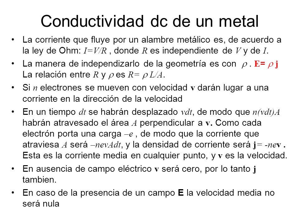 Conductividad dc de un metal La corriente que fluye por un alambre metálico es, de acuerdo a la ley de Ohm: I=V/R, donde R es independiente de V y de