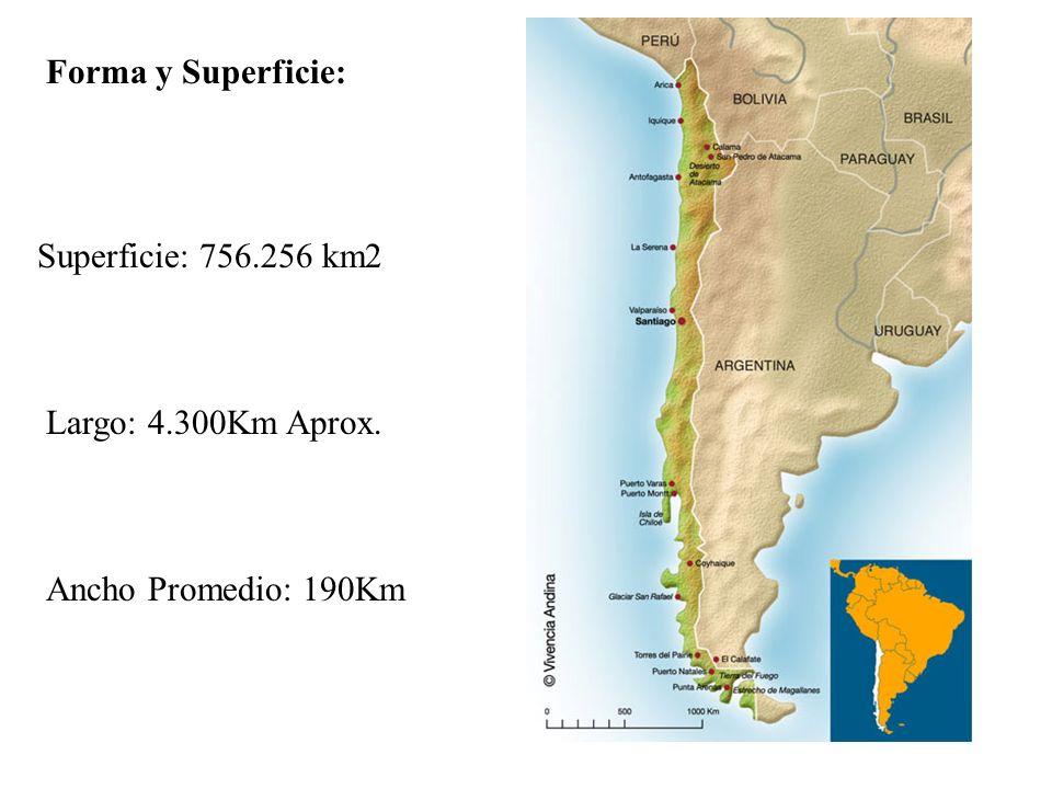 Forma y Superficie: Superficie: 756.256 km2 Largo: 4.300Km Aprox. Ancho Promedio: 190Km