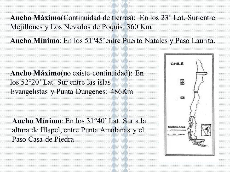 Ancho Máximo(Continuidad de tierras): En los 23° Lat. Sur entre Mejillones y Los Nevados de Poquis: 360 Km. Ancho Mínimo: En los 51°45entre Puerto Nat
