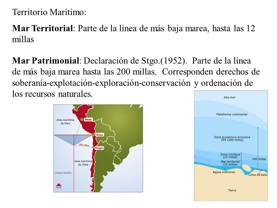 Territorio Marítimo: Mar Territorial: Parte de la línea de más baja marea, hasta las 12 millas Mar Patrimonial: Declaración de Stgo.(1952). Parte de l